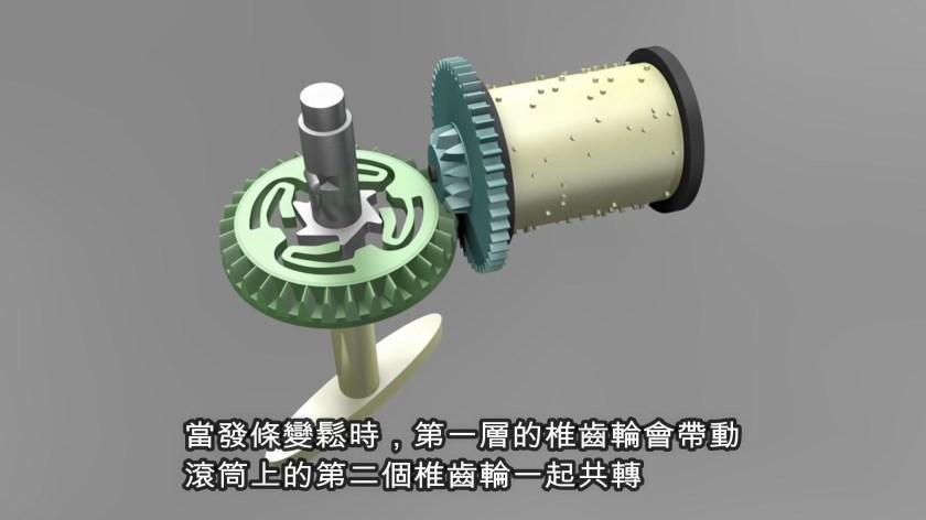 第一層齒輪帶動第二層齒輪共轉