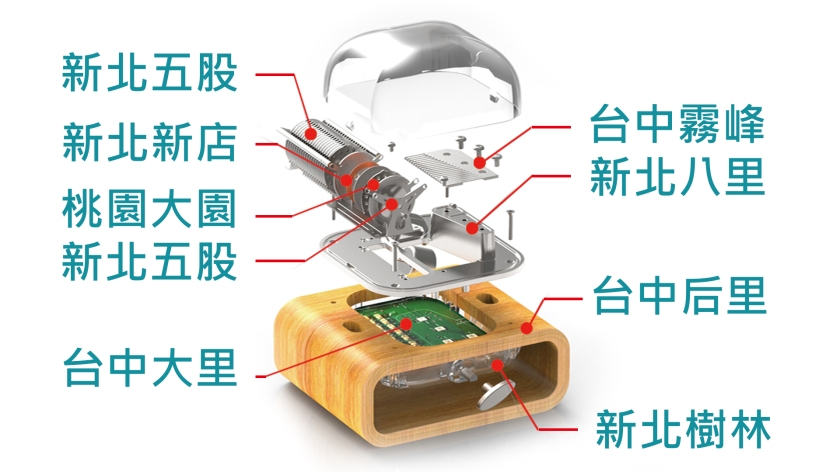 Q11請問您願意花多少錢贊助這個結合台灣精密工業.jpg